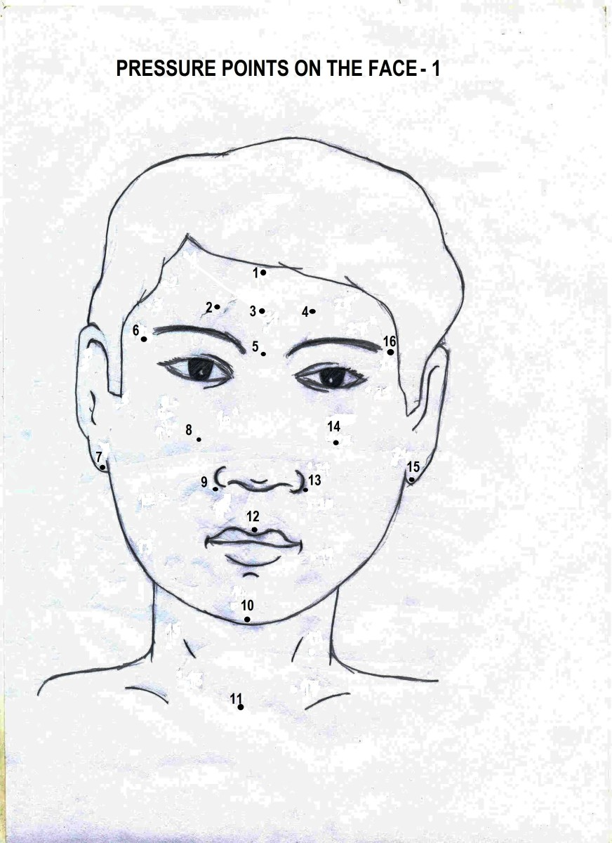 Pressure points on the face -1 (from the book Acupressure by Dr Attar Singh)