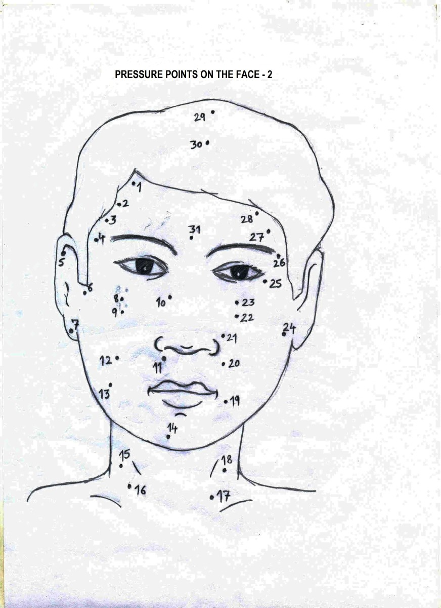 Pressure points on the face -2 (from the book Acupressure by Dr Attar Singh)