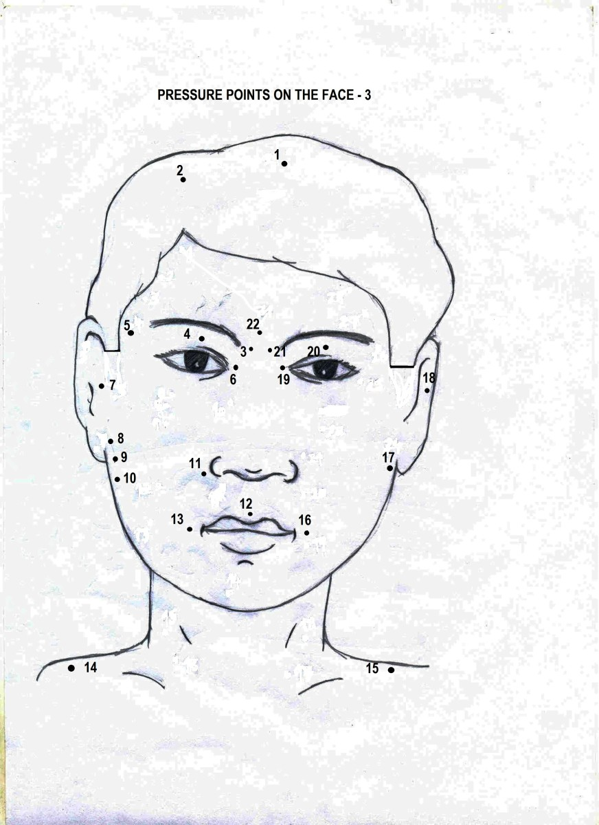 Pressure points on the face -3 (from the book Acupressure by Dr Attar Singh)
