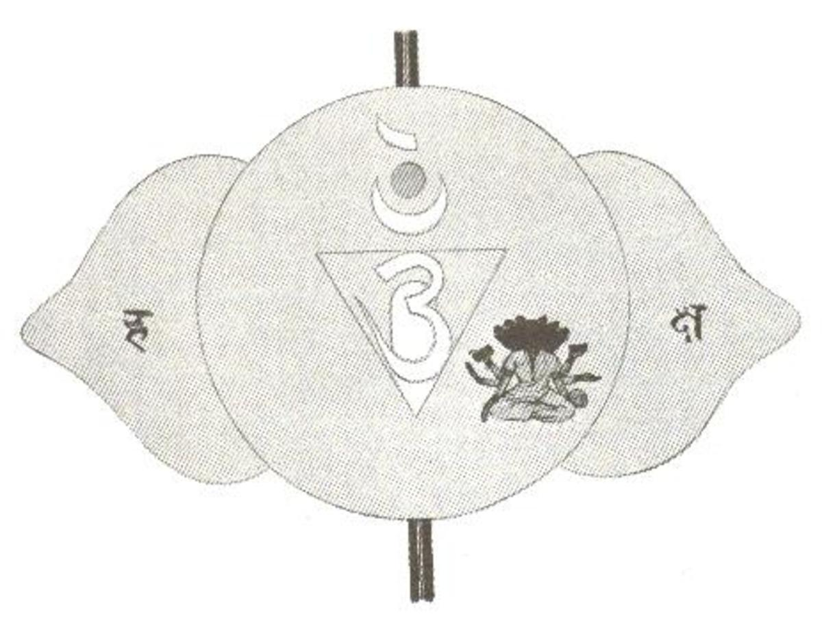 A traditional drawing of the Third Eye Chakra, or Ajna. This chakra aligns with the color of indigo or purple.