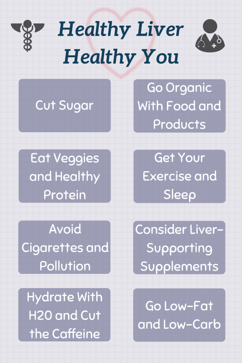 Ideas on how to change your lifestyle habits to keep your liver healthy.
