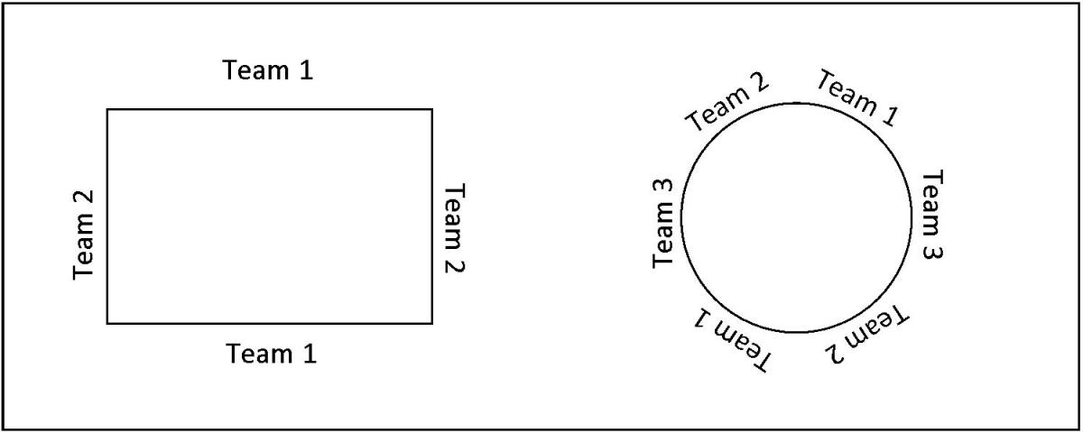 Example of player positions.