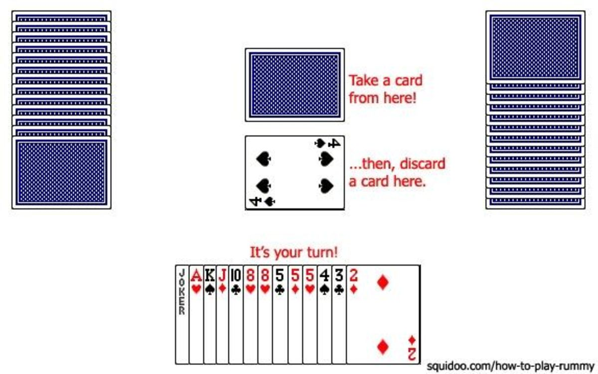 In Rummy, you take a card from the face down pile and discard one on the face up pile.