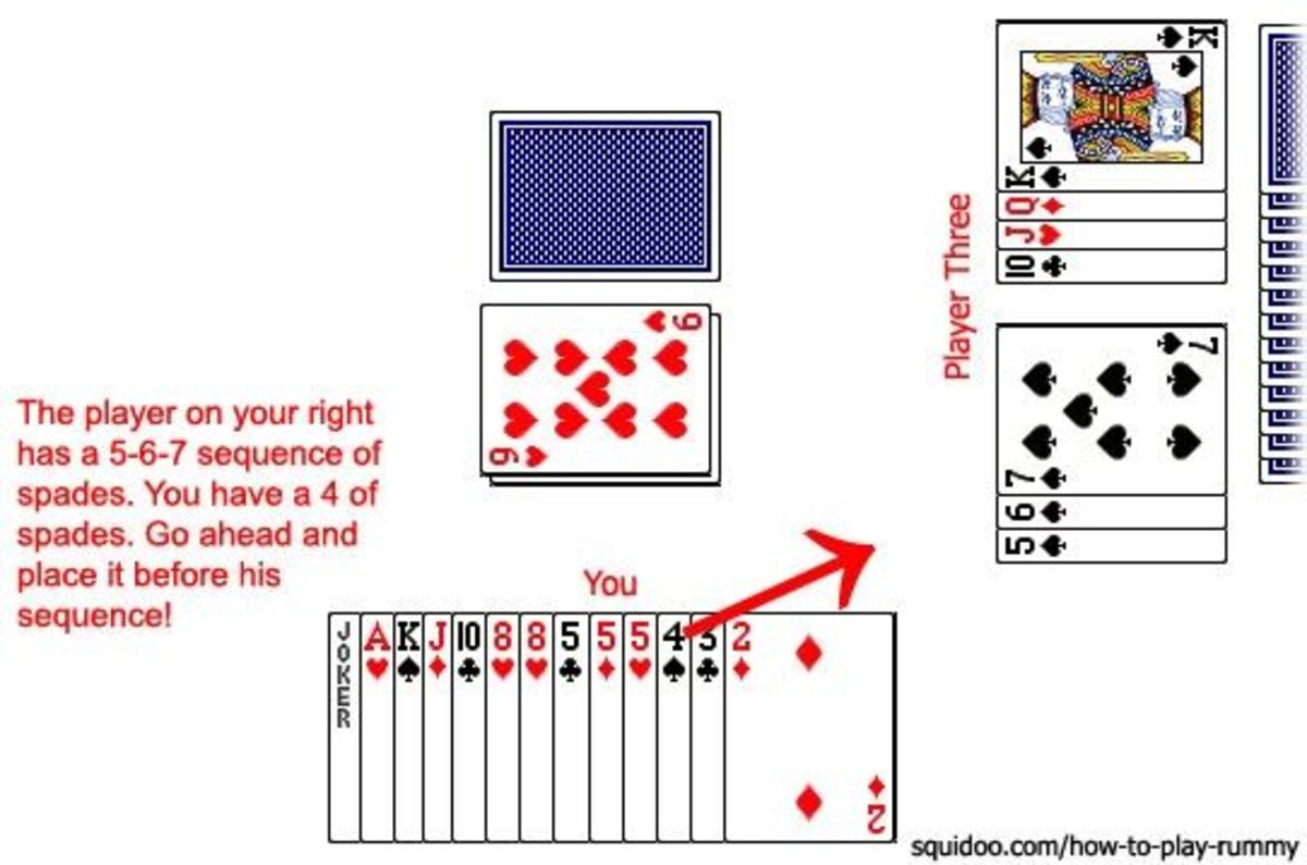 Laying off cards in Rummy when you can add to someone else's sequence