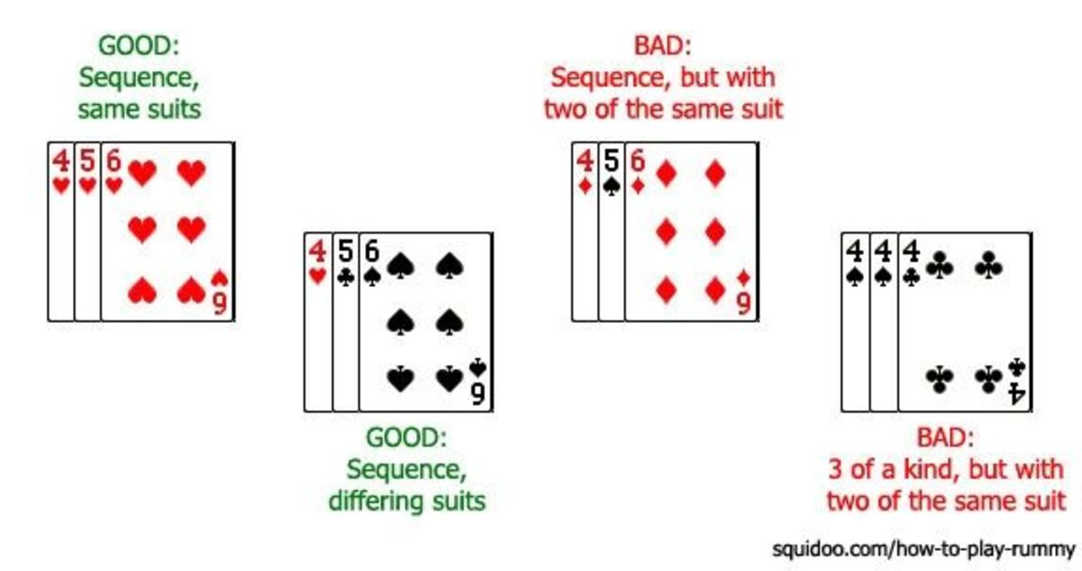 Valid and non-valid sequences in Rummy