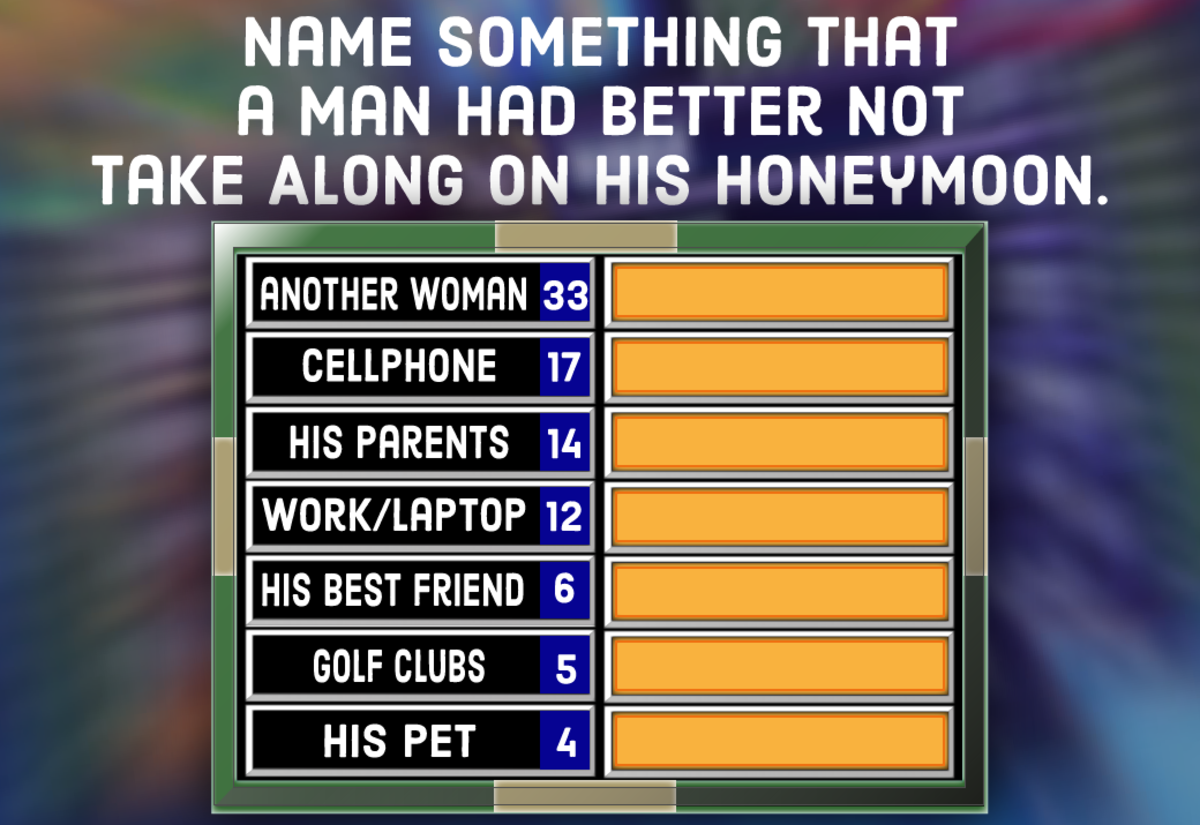 One question for your Family Feud party: Name something that a man had better not take along on his honeymoon.