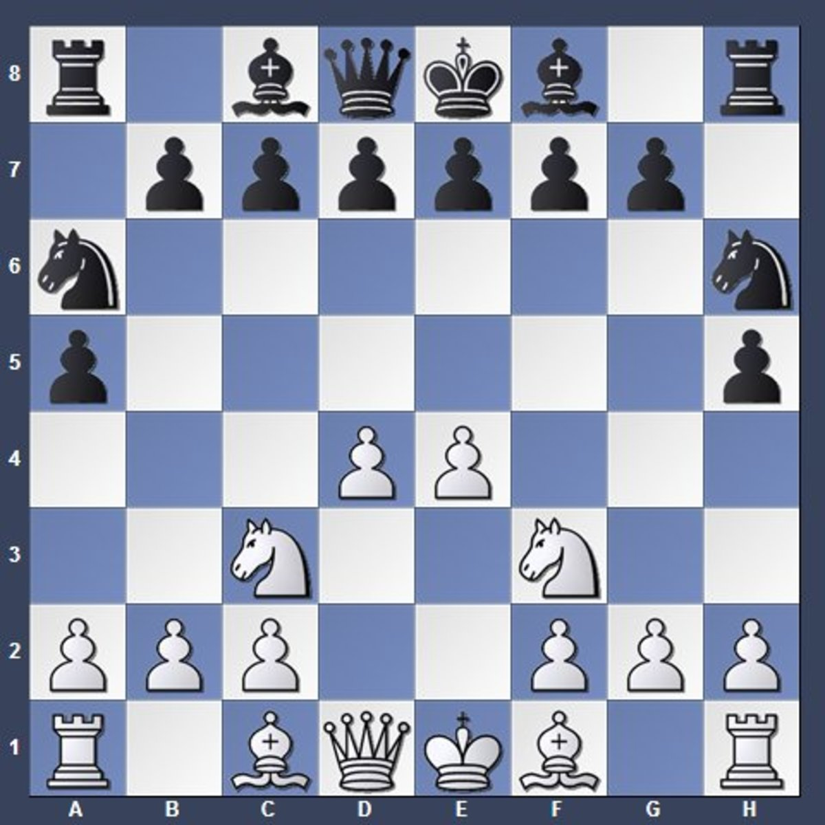 Black's two pawn moves didn't release bishops or control the center. His knights are developed decentralized towards the edges of the board.  The only thing black did right was not moving the same piece twice in the opening. Black is losing. +/-