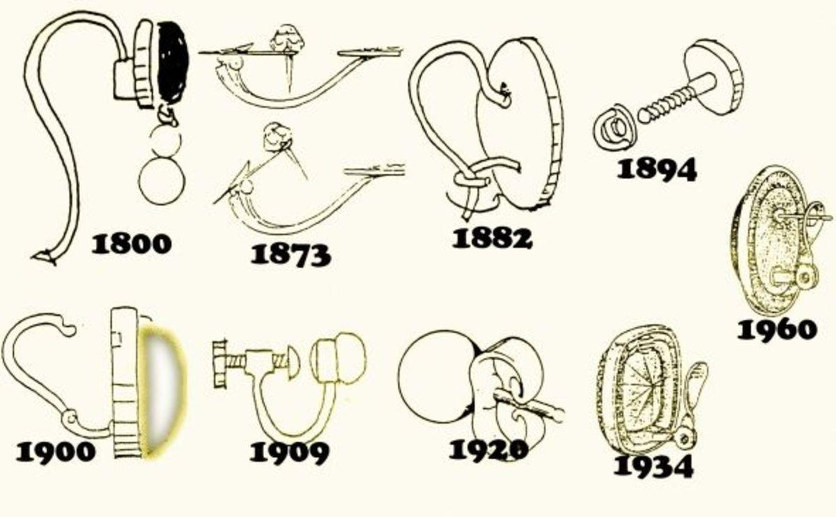 Dating jewellery