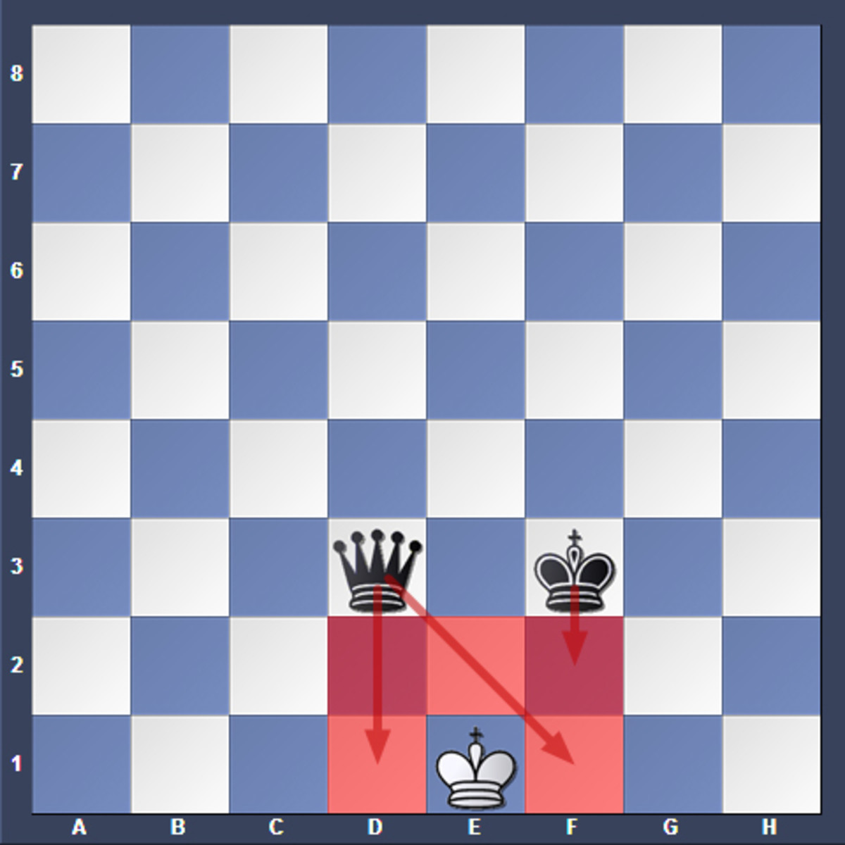 Unfortunately for Black, he has attacked all the squares around the white king. It's white's turn and he has no legal moves. It's a draw.