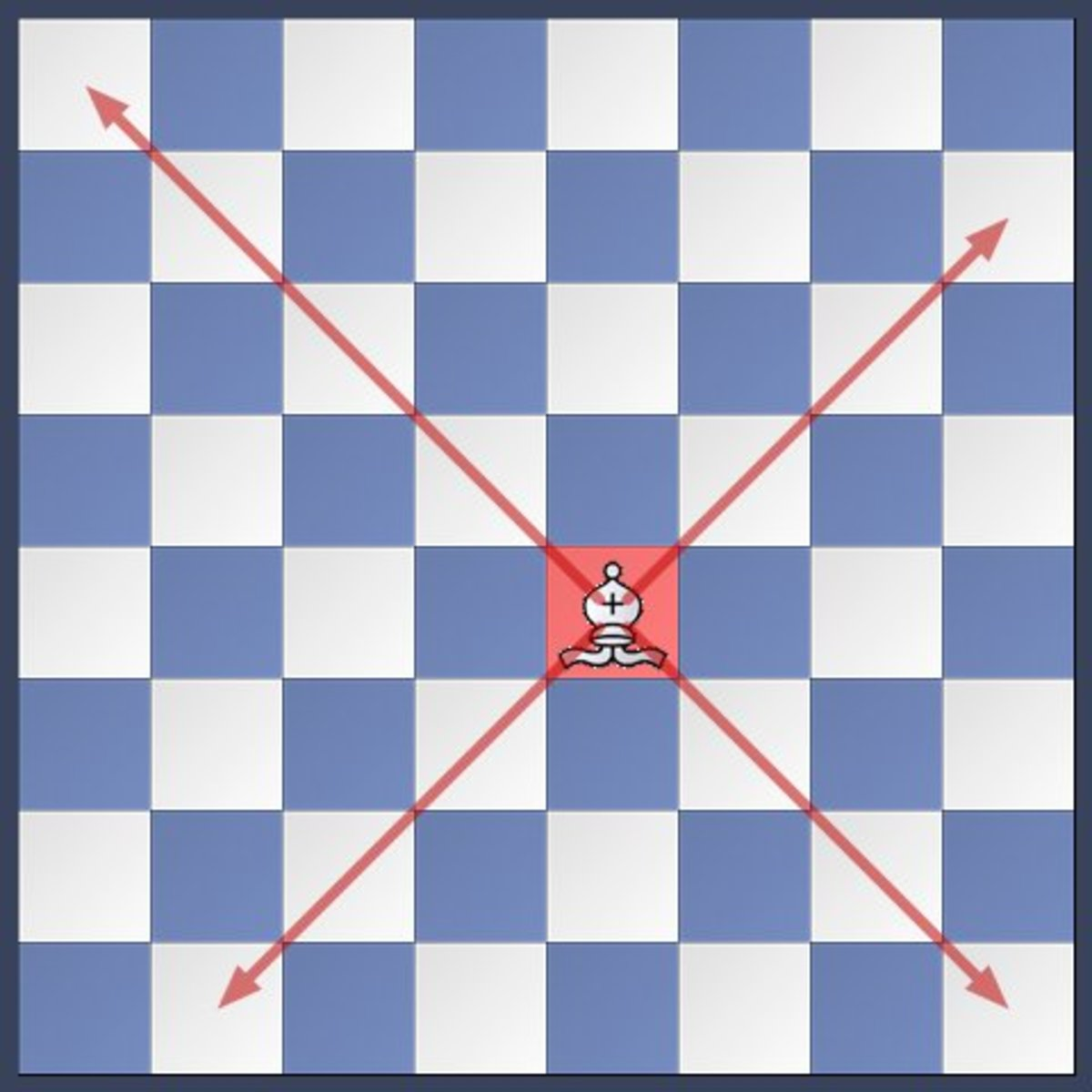 The bishop can move to any square that is diagonal to it.