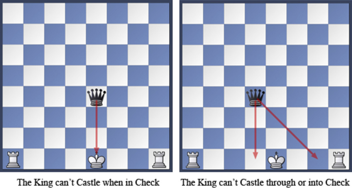 how-to-play-chess-setup-rules-tips