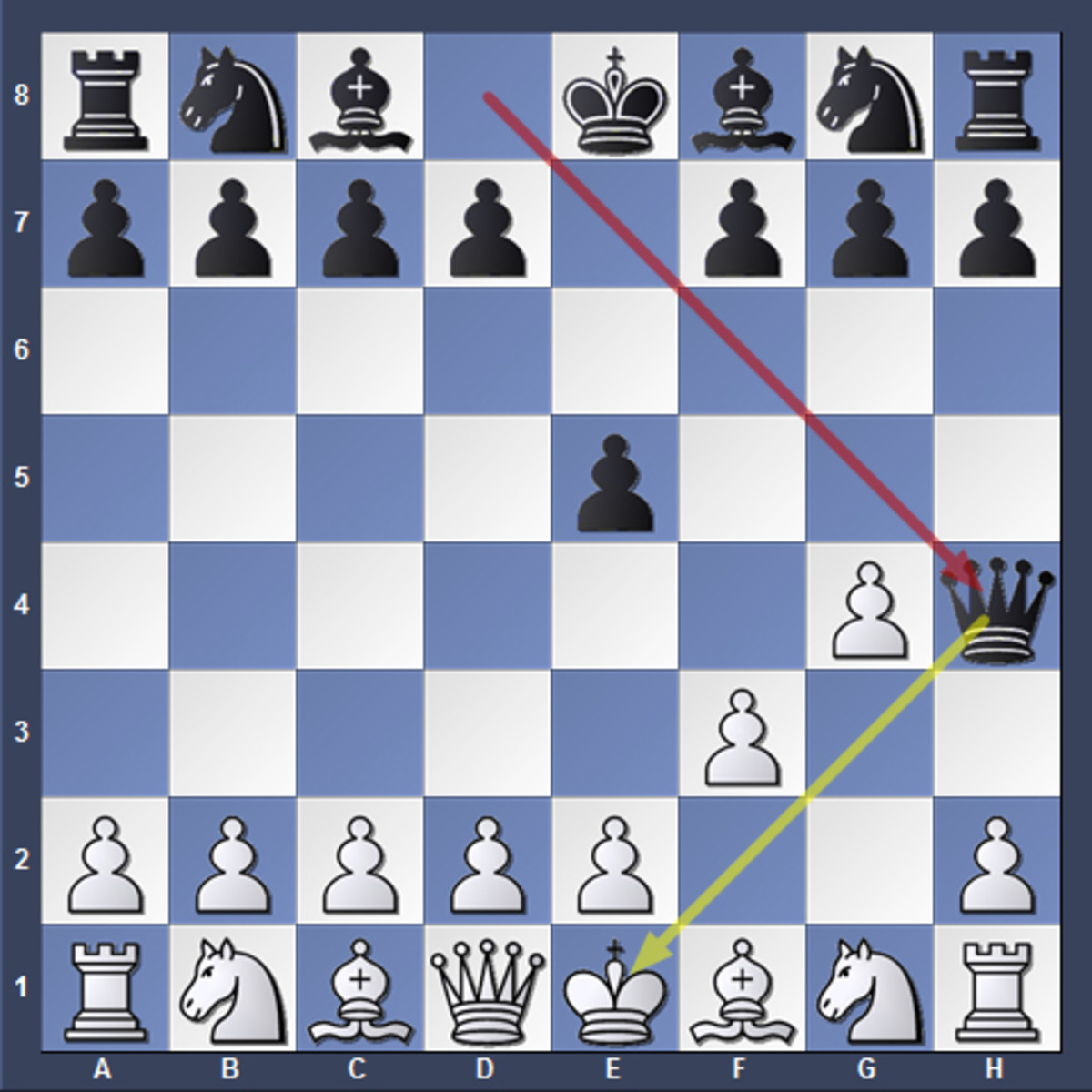 "The white king has no way to escape being captured by black. White is checkmated. If his pawn were still on g2, he could've moved the pawn up to g3 to block the check, but pawns can't move backward. This is an example of the famous ""Fool's Mate."""
