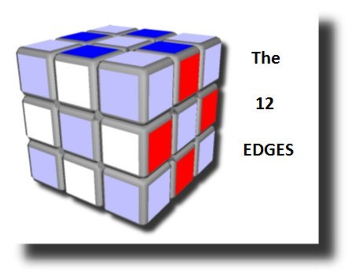 The 12 edges