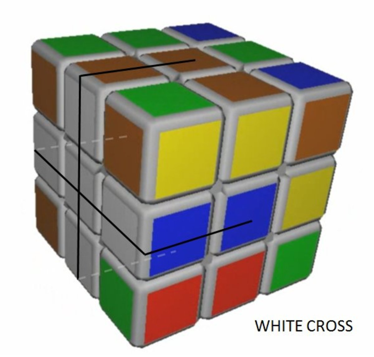 Making the white cross