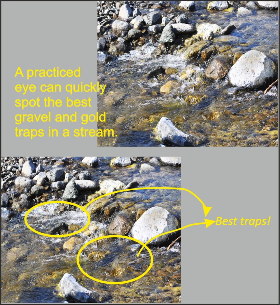 """Learning to spot the """"traps"""" in a stream"""