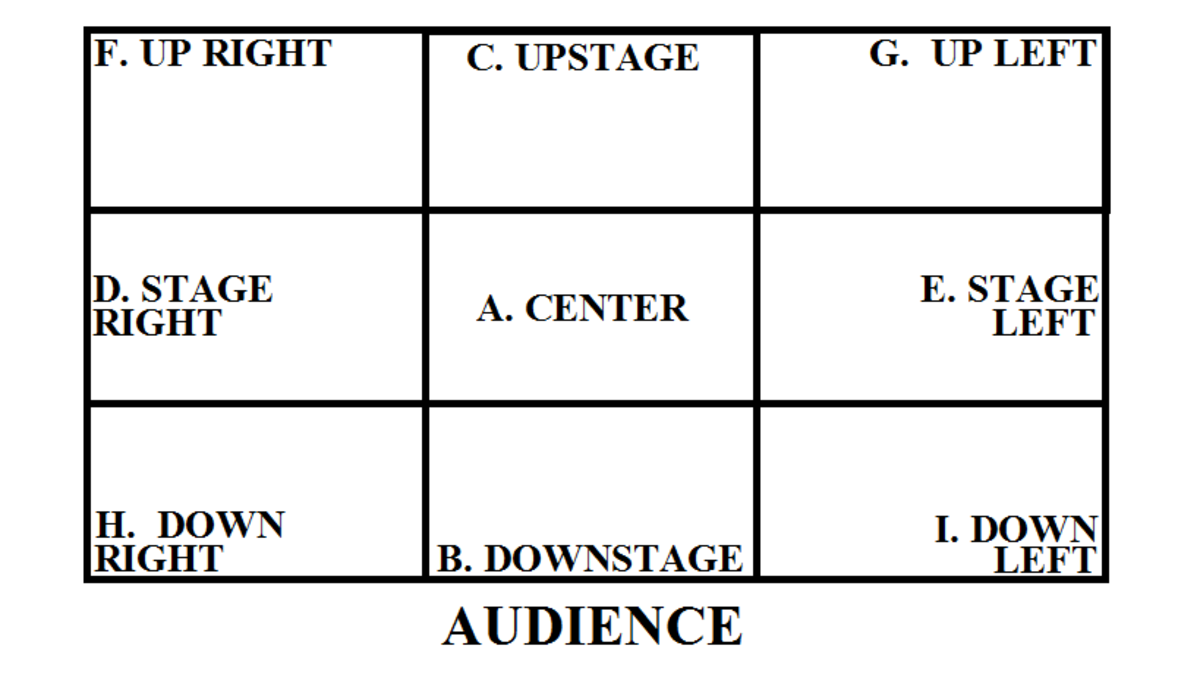 broadway-and-theater-vocabulary-and-terms