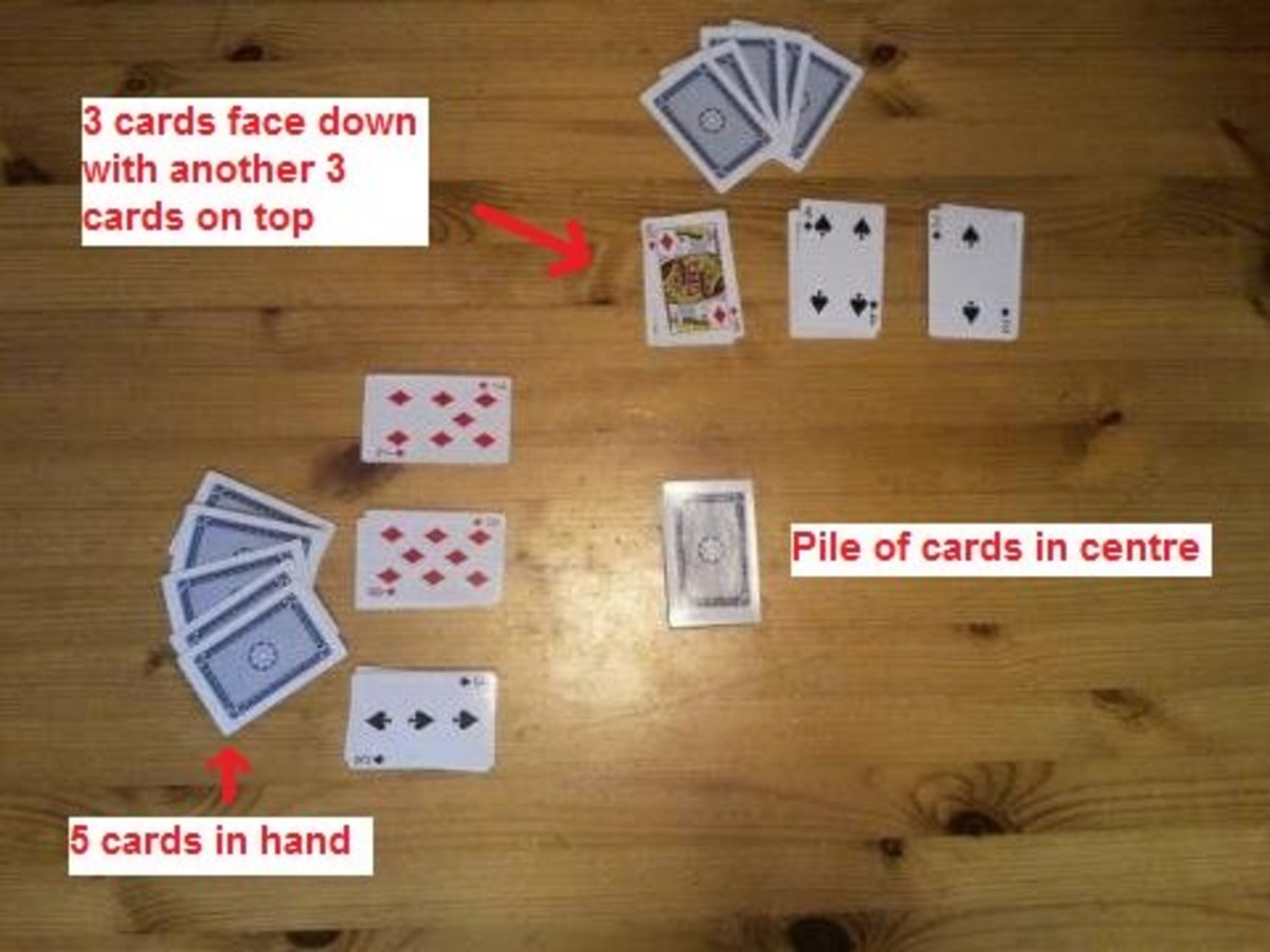 Layout of the cards