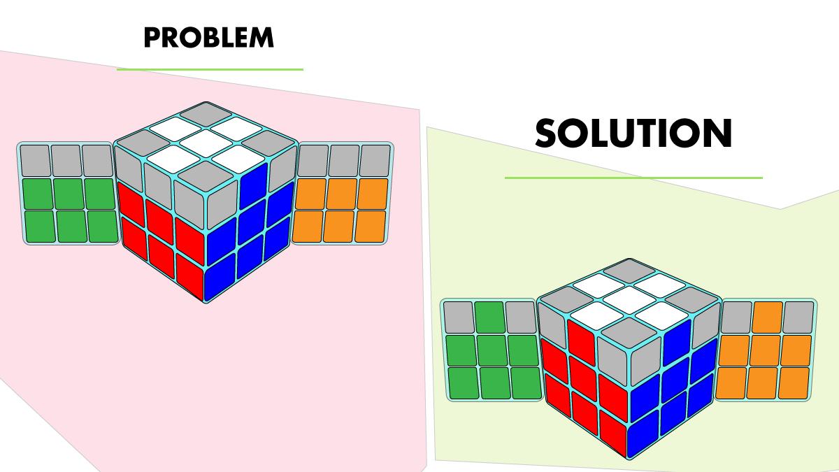 5. Solving Third Layer Edge Pieces
