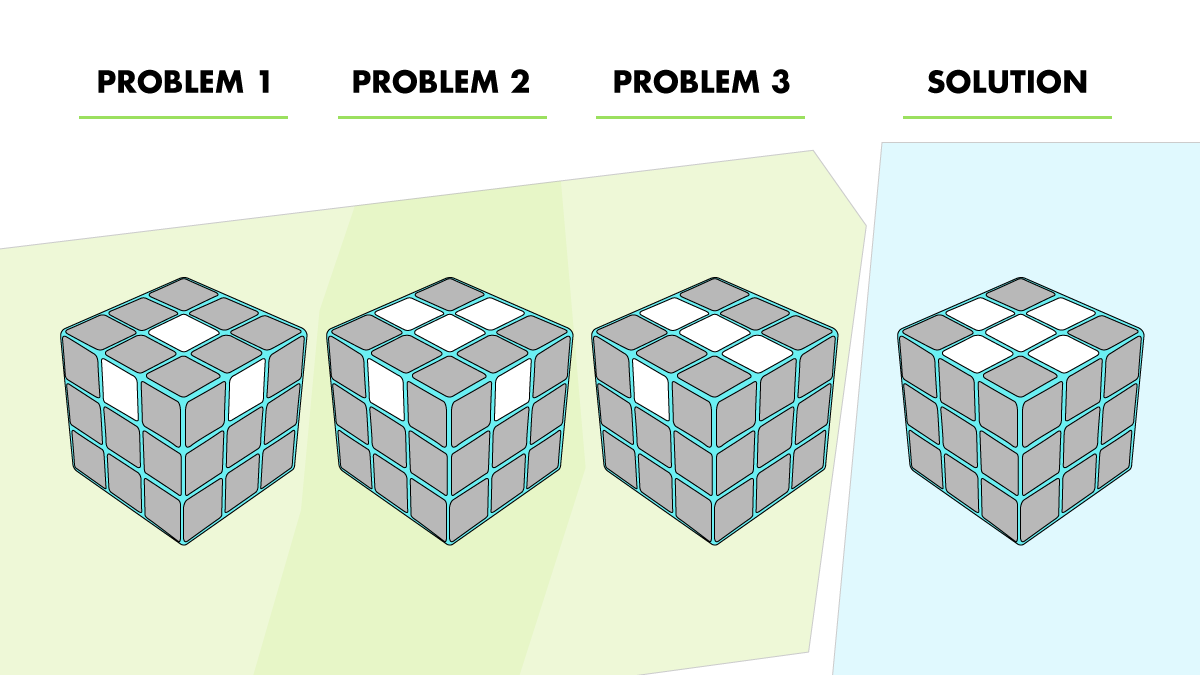 4. Getting the White Cross Without Disrupting the Rest of the Cube