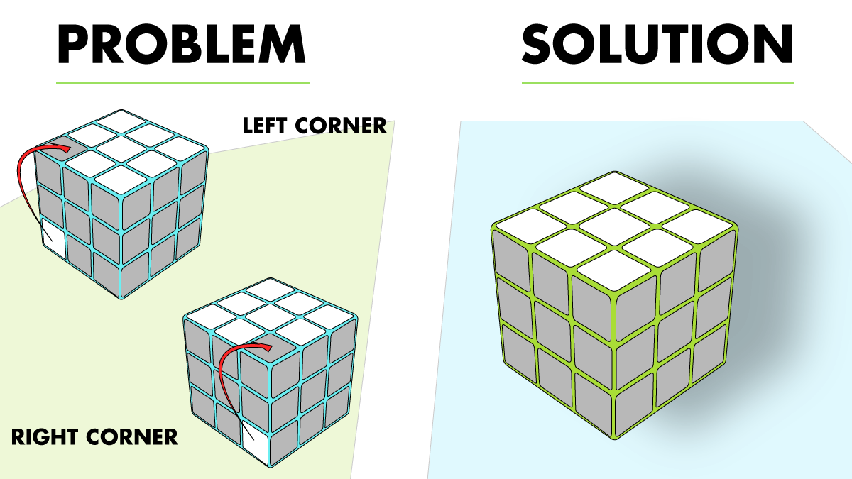 2. First Layer: Left and Right Corners
