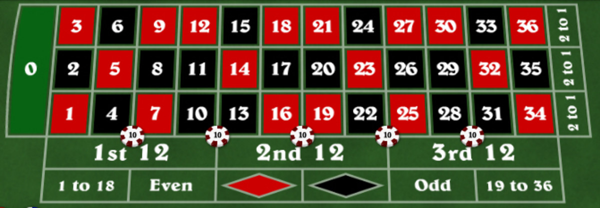 The Betting Board and All Bet Types