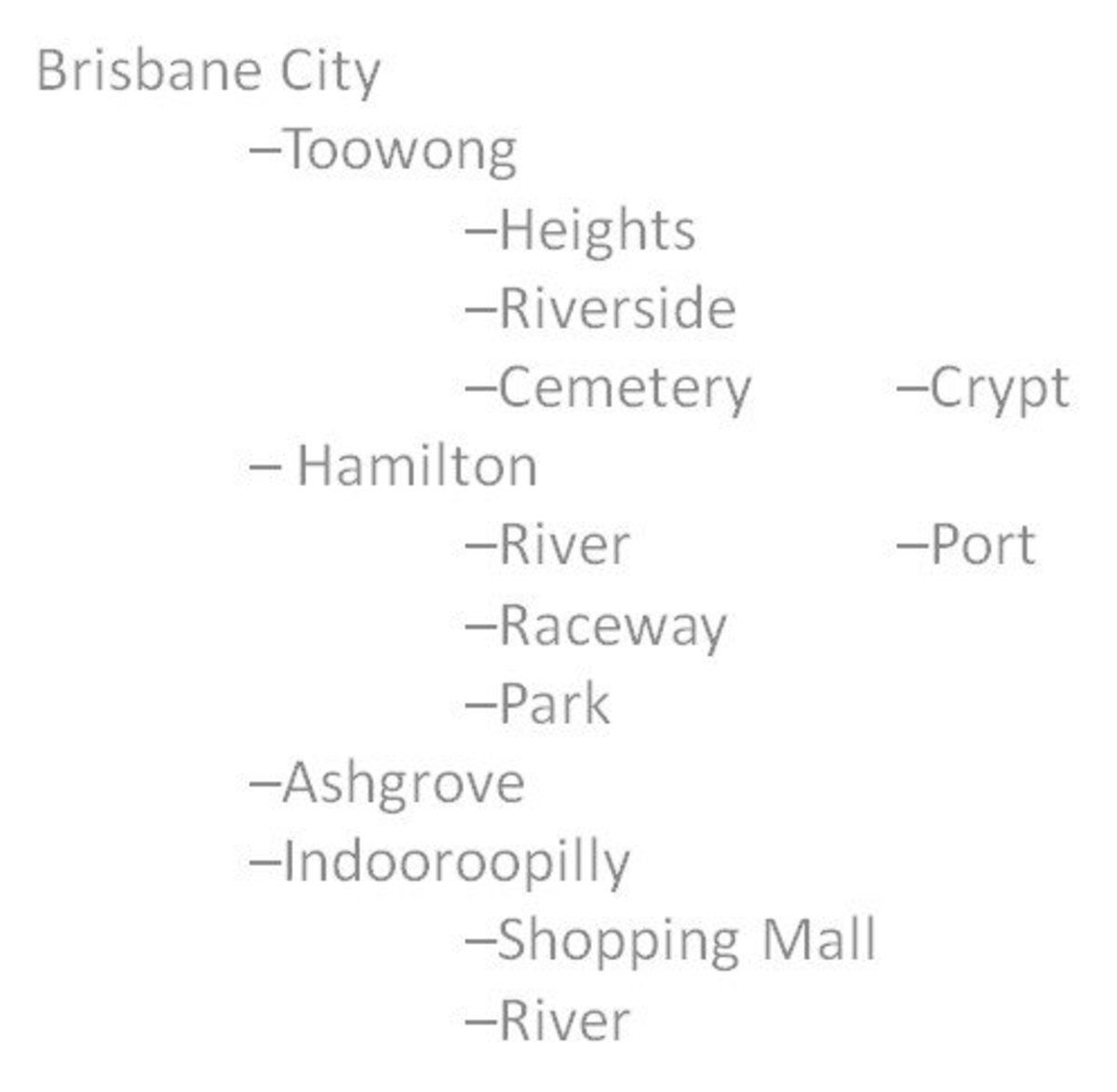 A map diagram for Brisbane City.