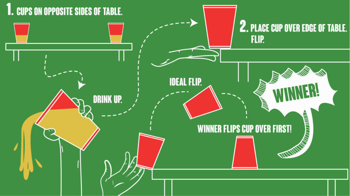 Illustrated instructions for Flip Cup.