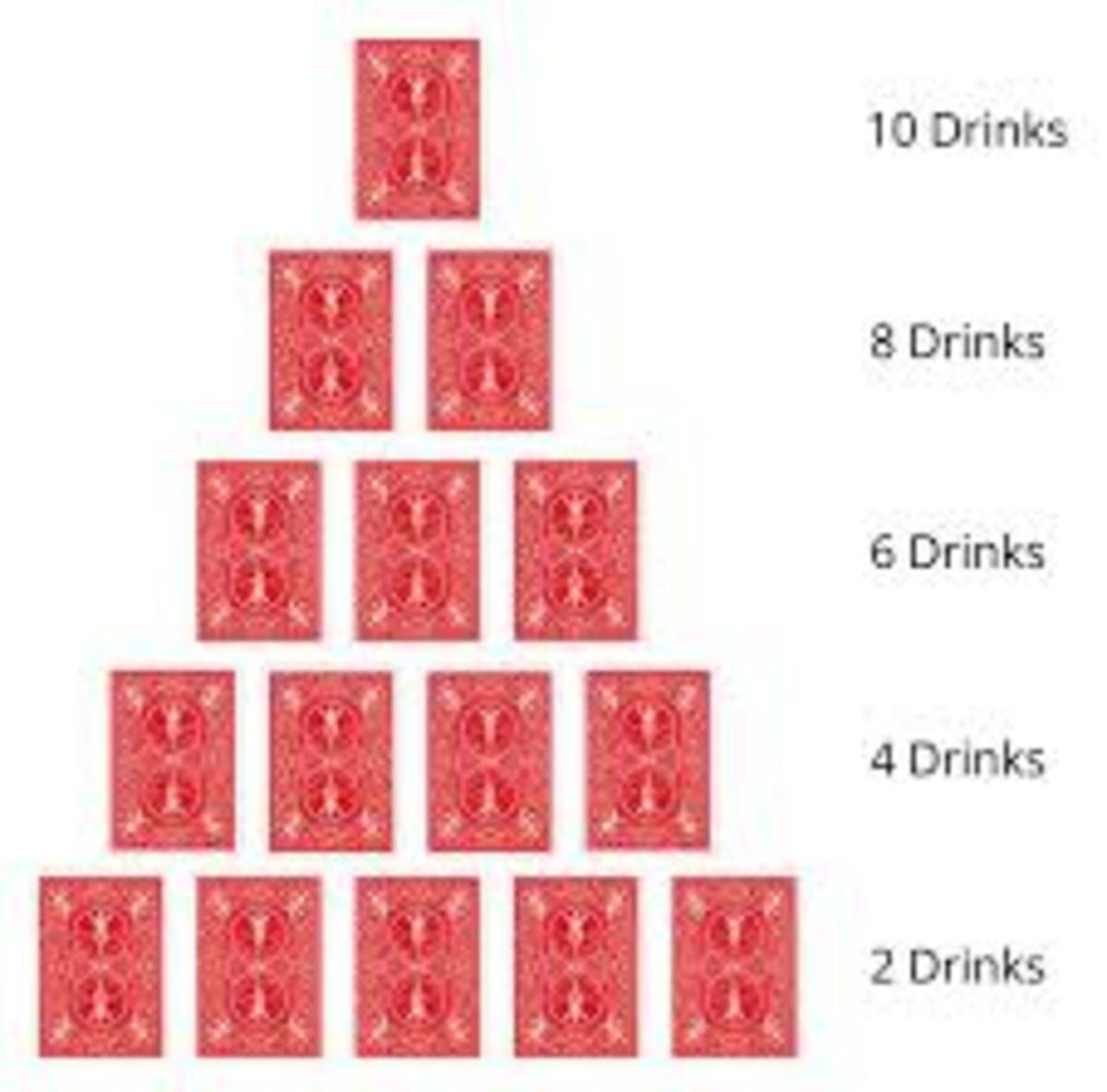 Pyramiden Drickspel