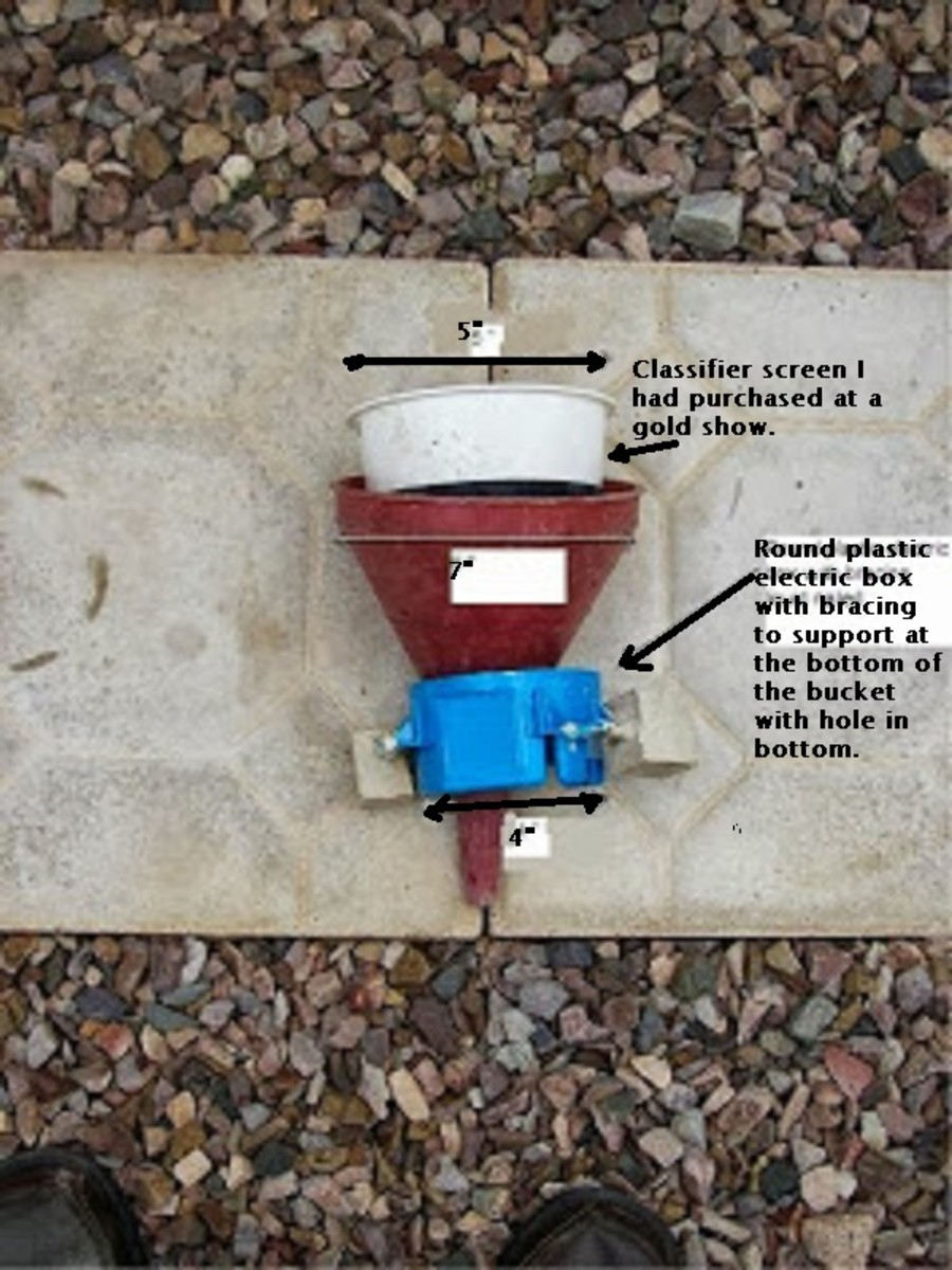 This apparatus fits inside the bucket - the blue section keeps the funnel and screen from falling through the hole in the bottom of the bucket.