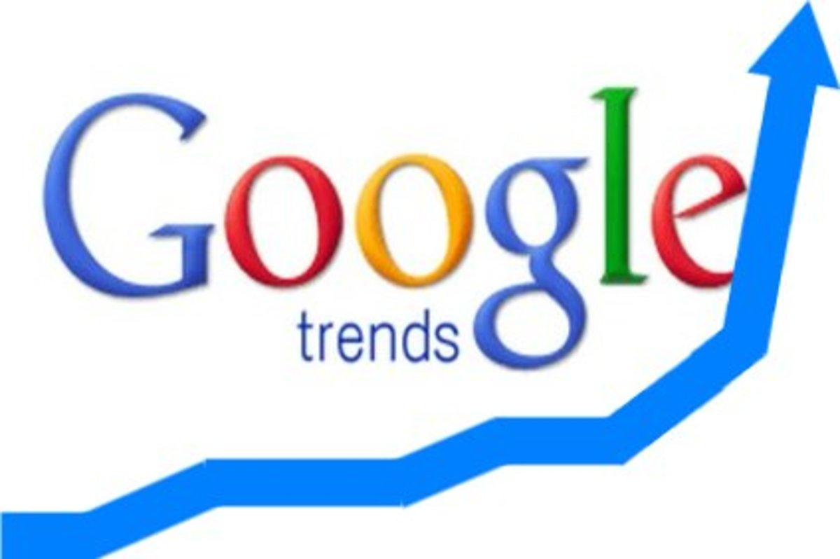 """In 2007, Google launched """"Google Trends."""""""
