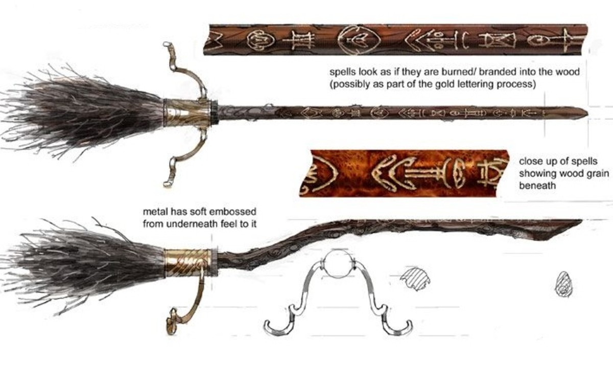 Broom anatomy in Harry Potter