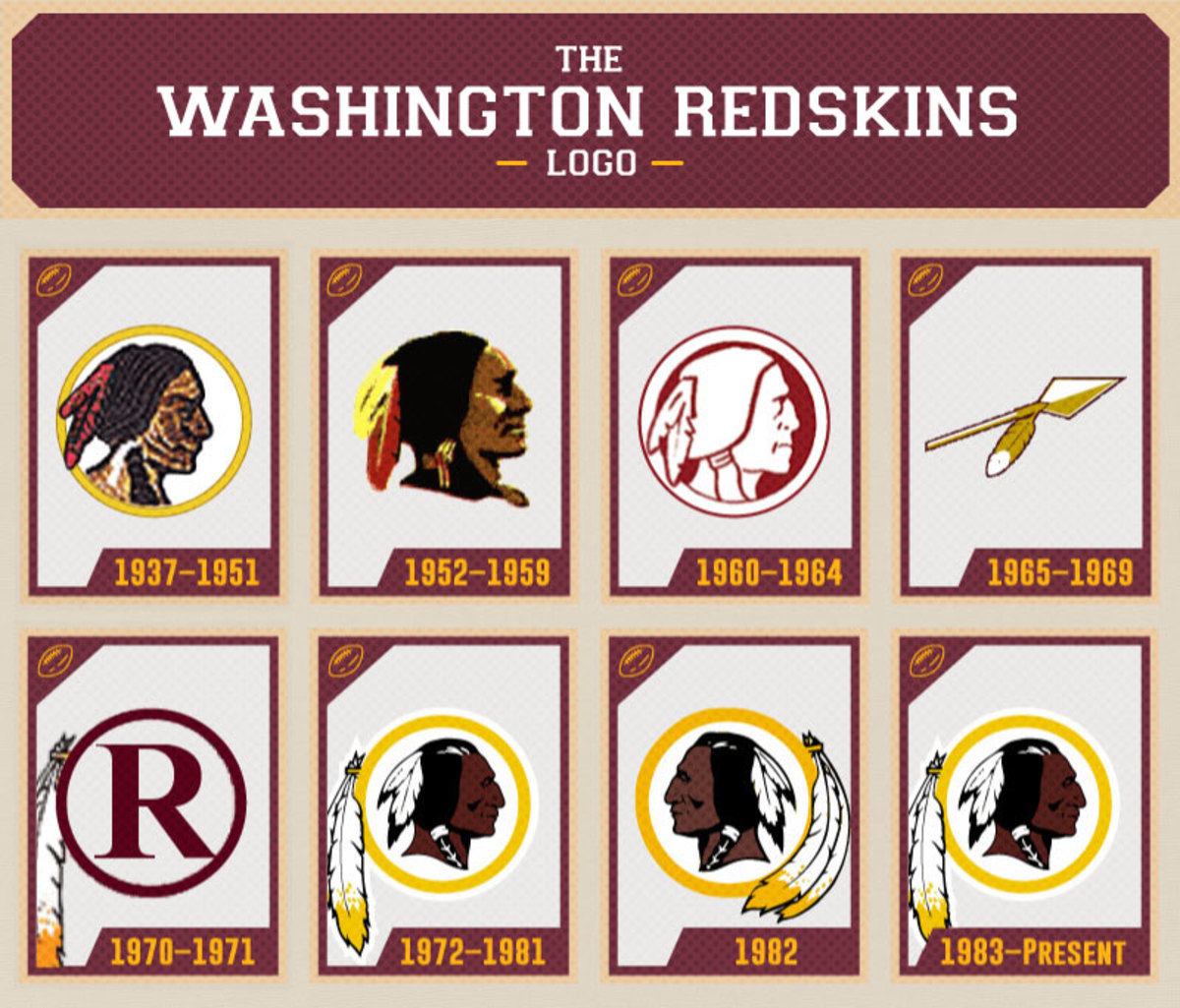 In 1988, the Washington Redskins won the Super Bowl.