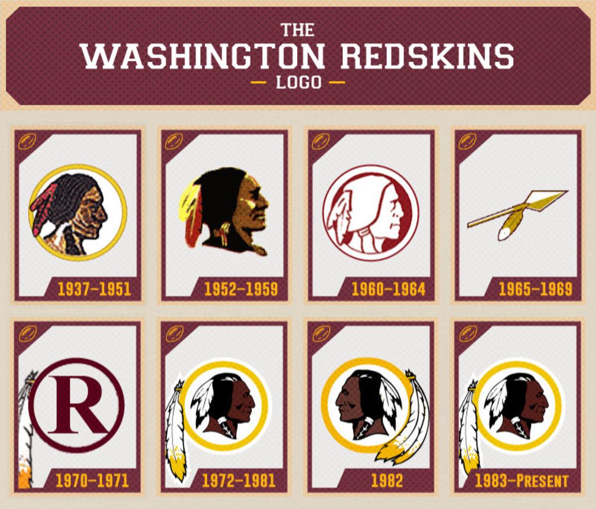 In 1988, the Washington Redskins won the Super Bowl.