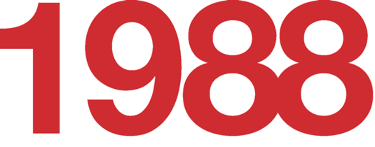 1988 Fun Facts, Trivia, and Events