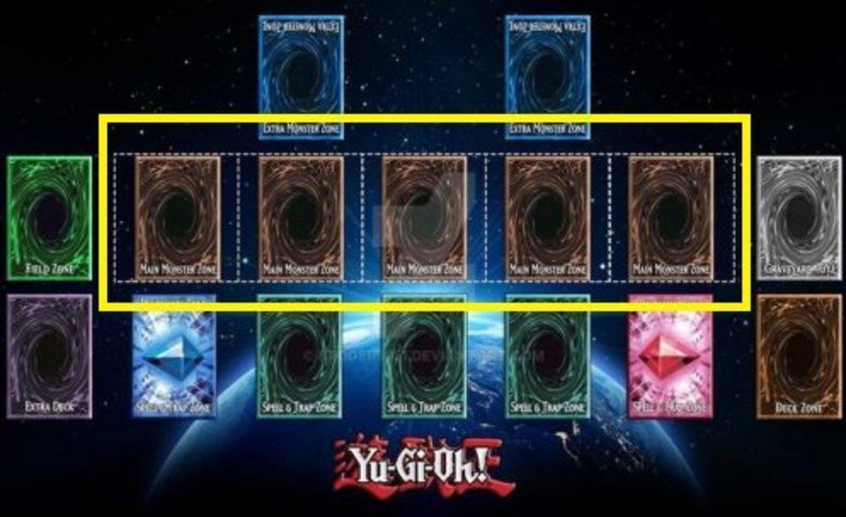 Main monster zones in Yu-Gi-Oh