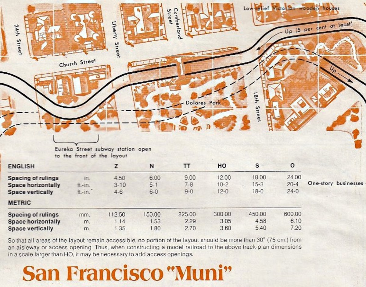 Track plan for the San Francisco Muni.
