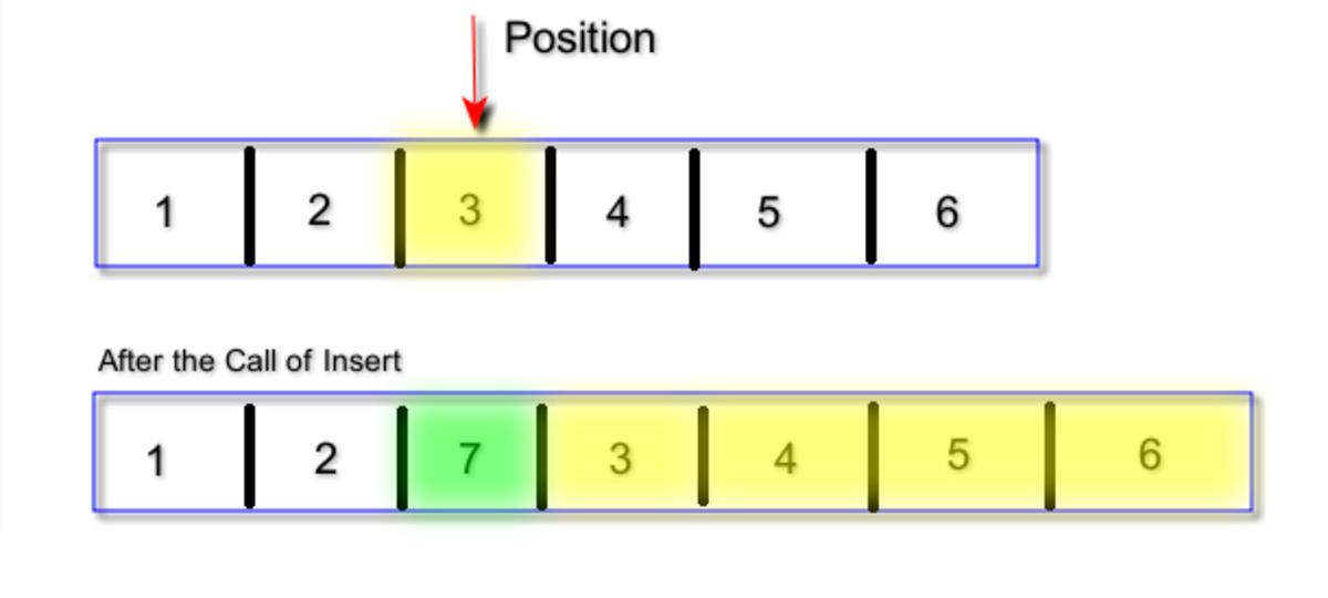 C++ Standard List Insert() Examples