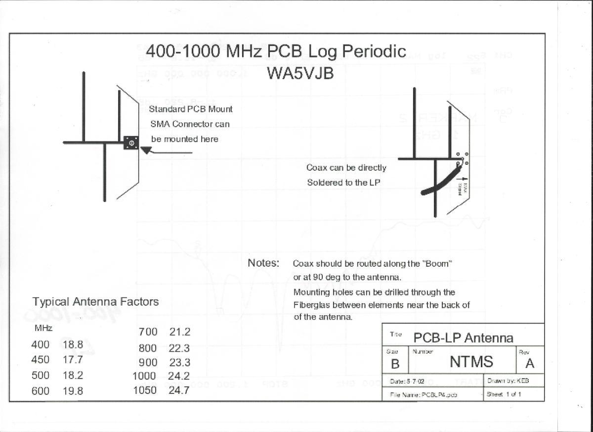 Antenna spec sheet from Kent Electronics