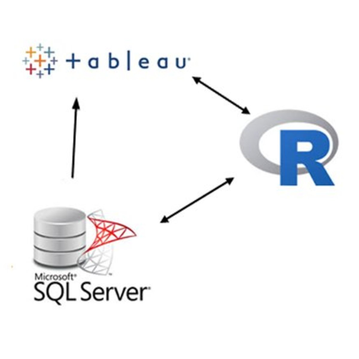 Connect from R to SQL Server