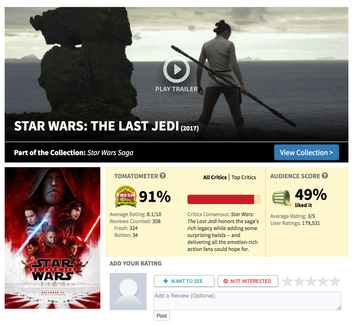 Why is there such a high difference in numbers between critics and fans?
