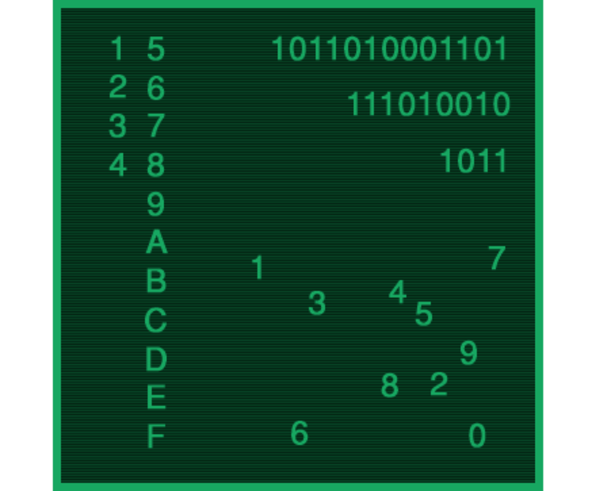 Alternative Number Systems: What Are Binary Numbers?
