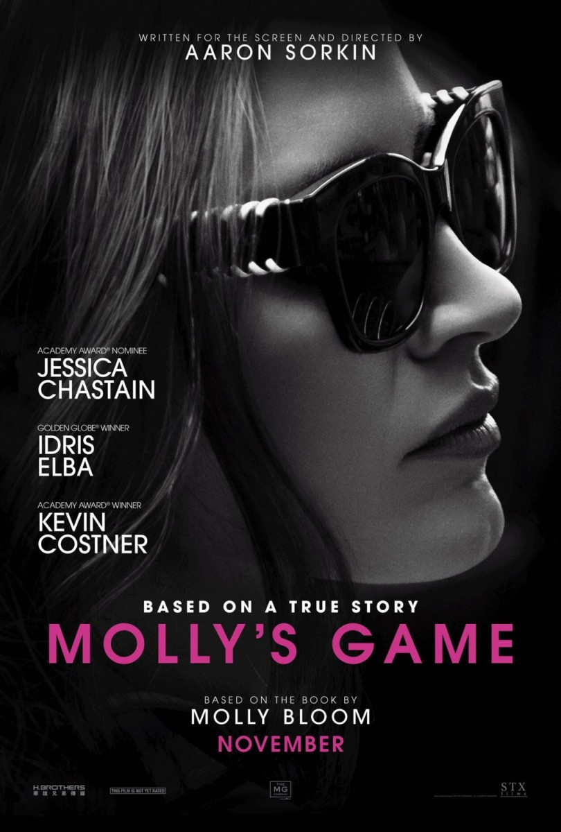 """Movie Review: """"Molly's Game"""""""