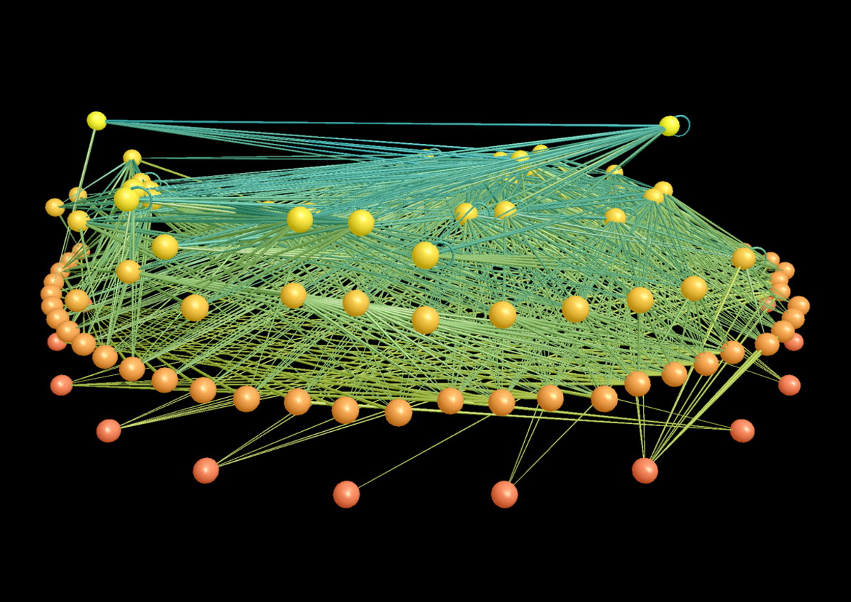 A visualization of the empirically-recorded food web of Little Rock Lake, Wisconsin. 997 feedings links (lines) betw 92 taxa (nodes). Color indicates the trophic level of the taxon: (from bottom to top) algae, zooplankton, insects, and fishes.