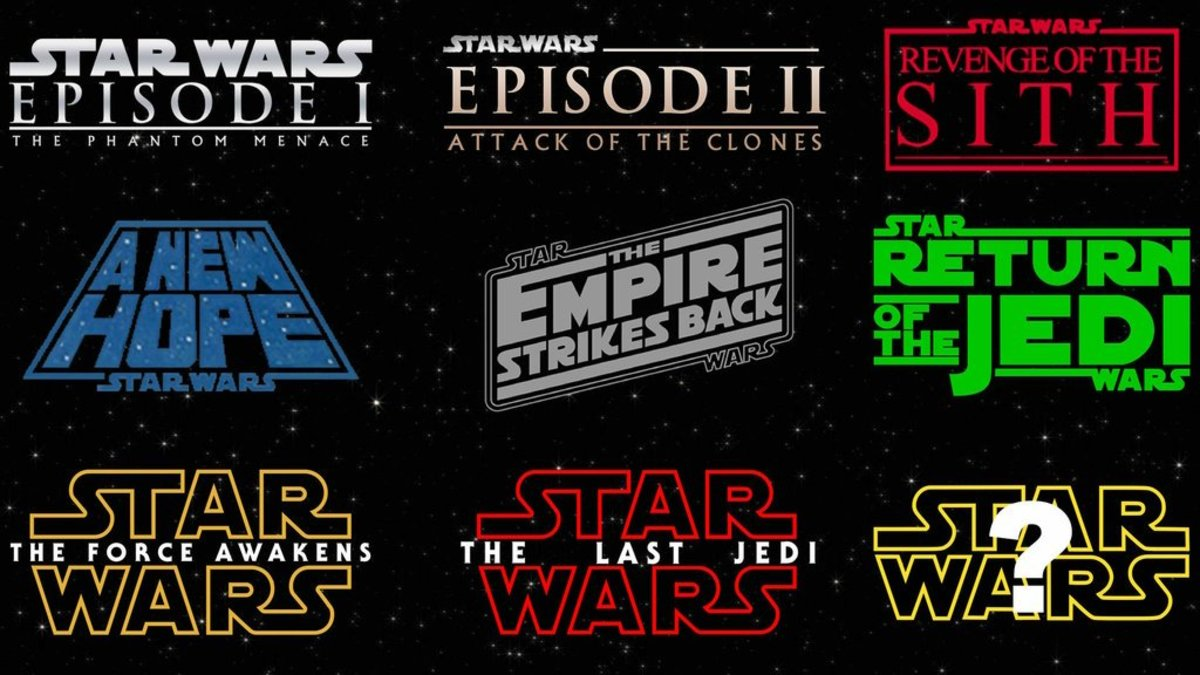 Star Wars's film timeline