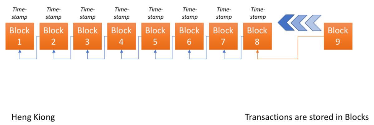 Unblocking the Blockchain: Centralised vs. Decentralized Databases