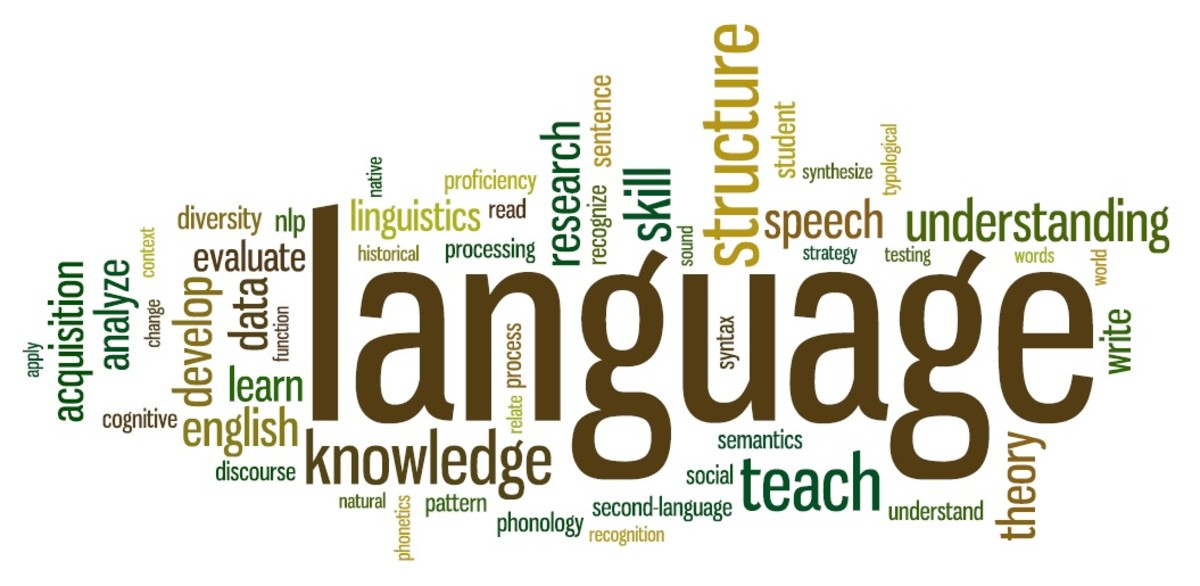 What Is Language? The 5 Basic Elements of Language Defined