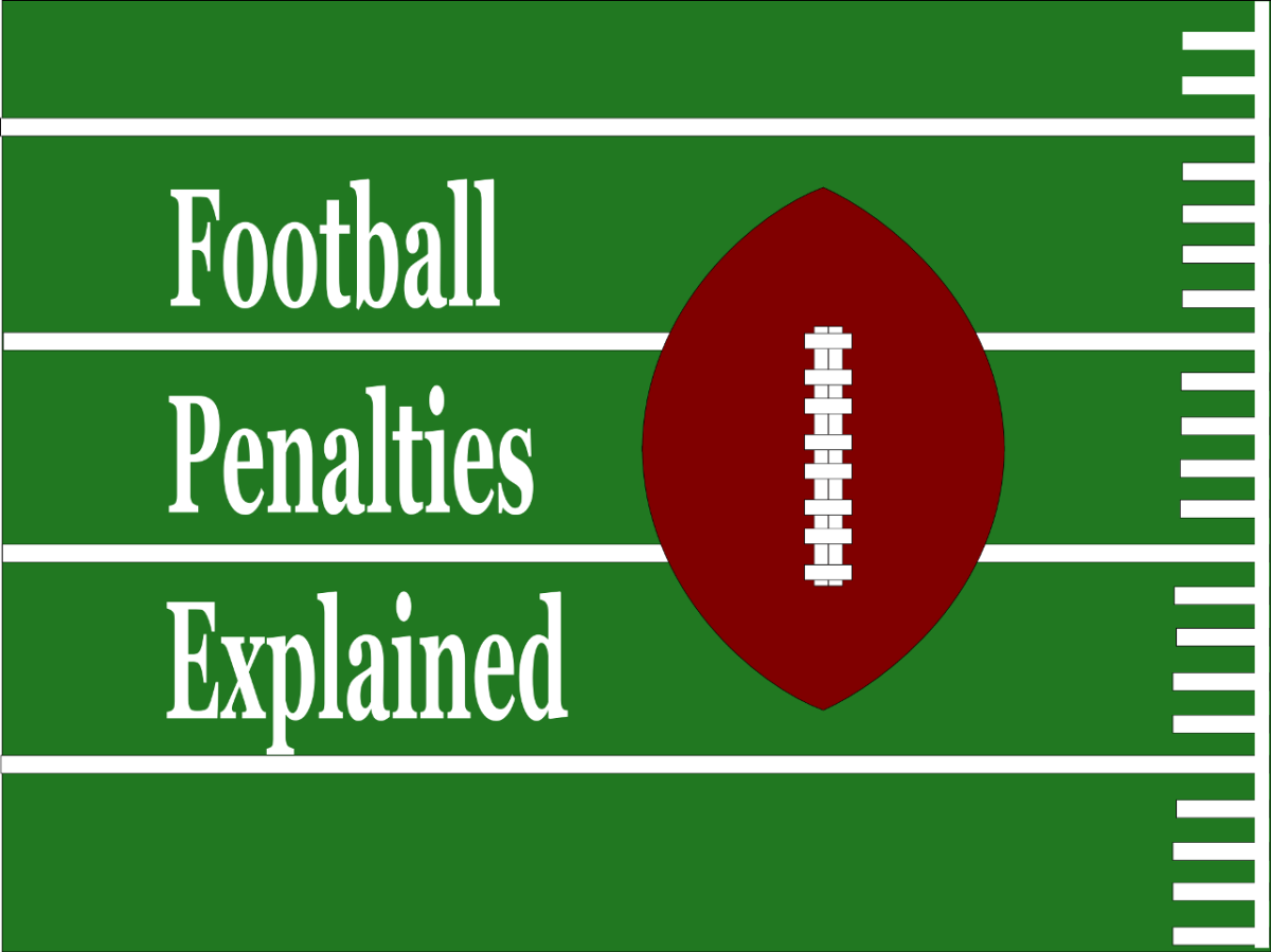 NFL Football Penalties List and Explanations