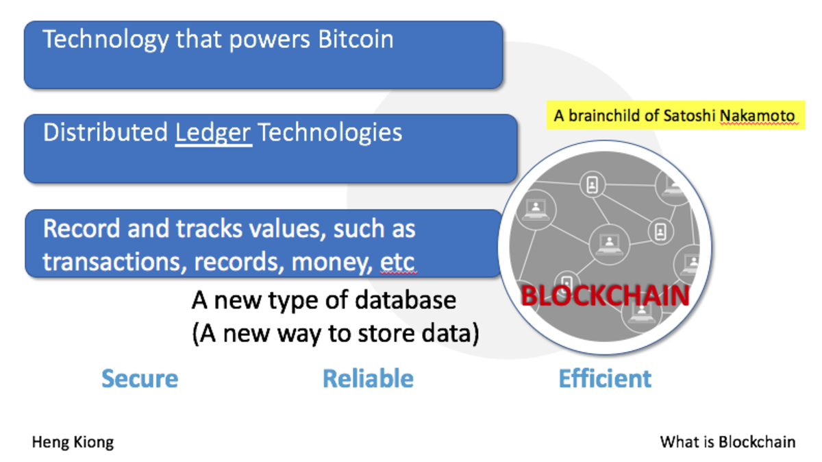 Unblocking the Blockchain: What Is Blockchain?