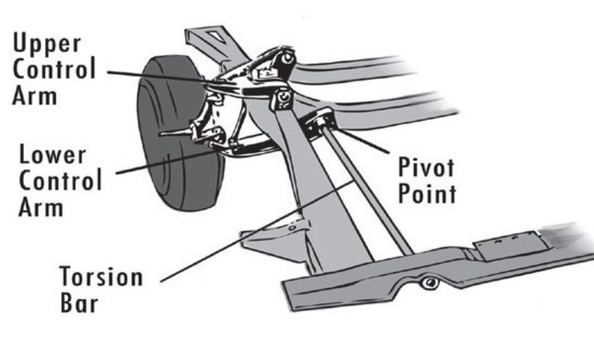 Typical front suspension with torsion bar.  In '99, GMC replaced coil springs with torsion bars that allow you to adjust the ride height.