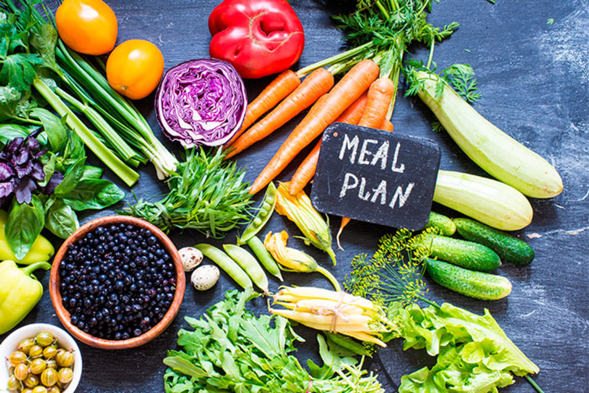 How to Meal Plan for 21 Day Fix